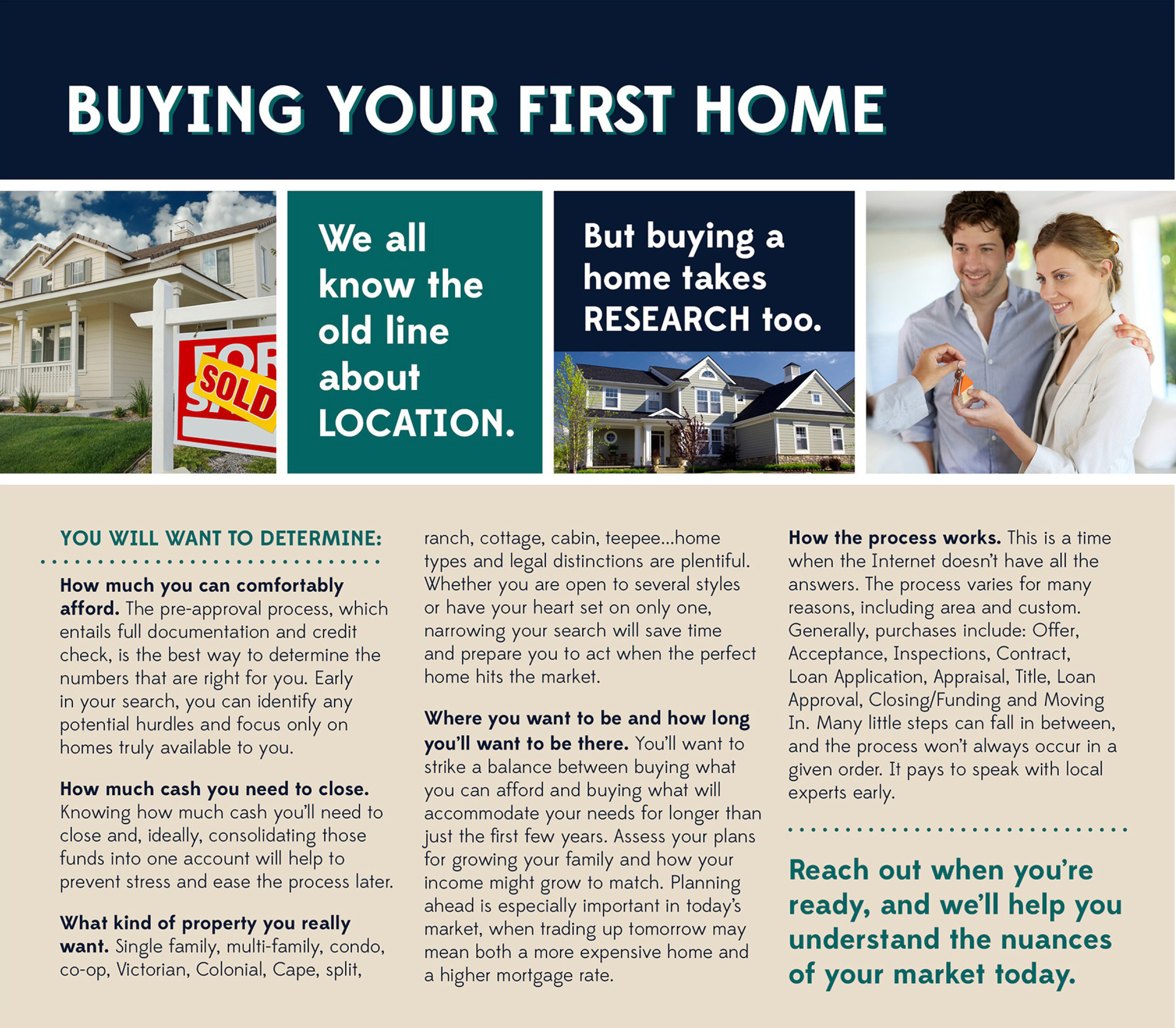the process of buying your first